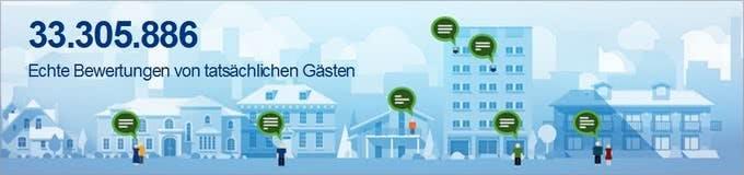 Booking.com: Die Zahl der Gäste wächst stetig